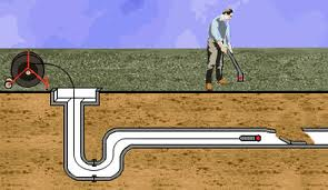 video drain inspection Drain Cleaning
